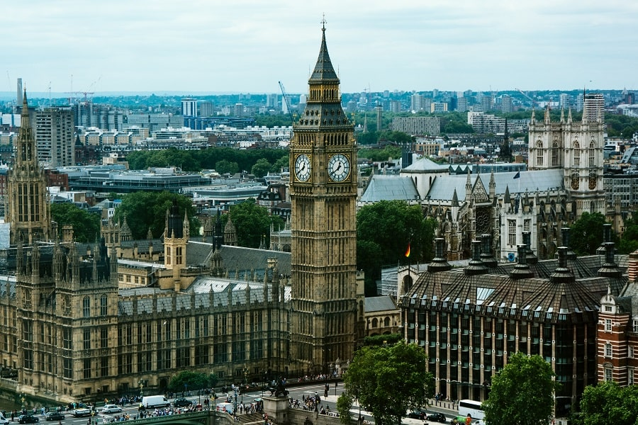 Countries to target for dropshipping: UK