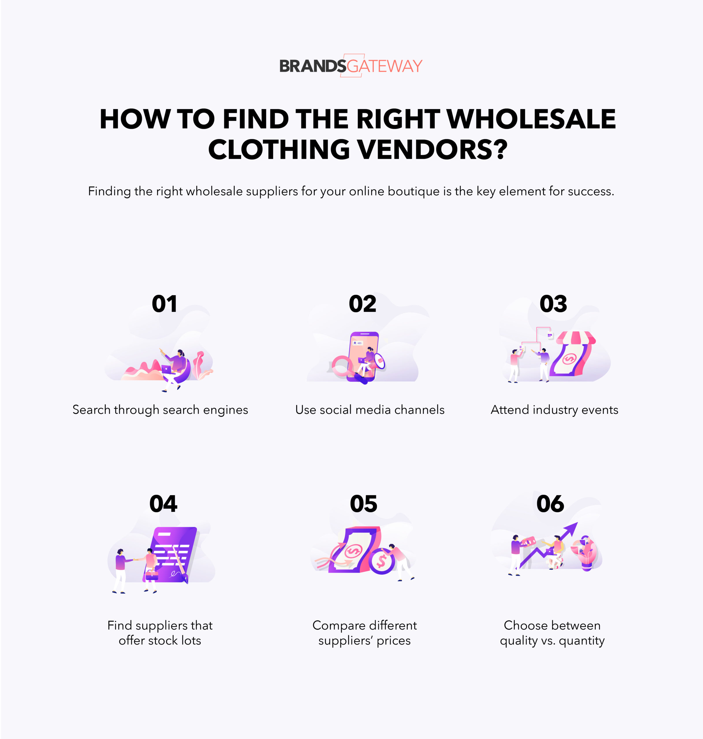 Steps to finding the right clothing vendors for your online clothing boutique