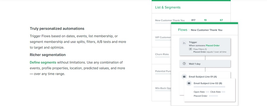 Shopify app for email personalization