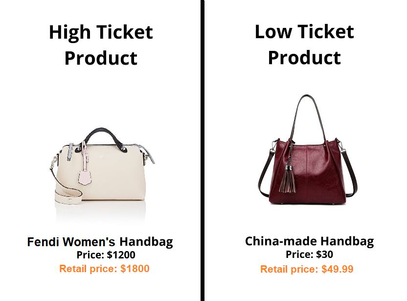 High ticket dropshipping vs. low ticket items dropshipping